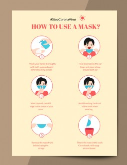 Poster How use a mask